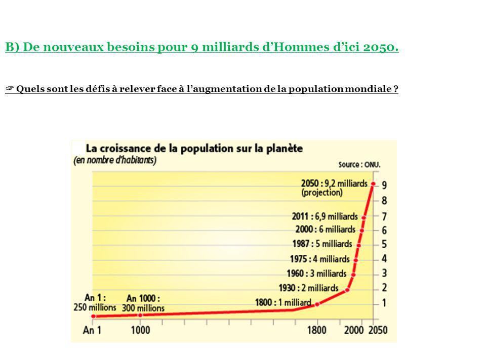 B) De nouveaux besoins pour 9 milliards dHommes dici 2050. Quels sont les défis à relever face à laugmentation de la population mondiale ?