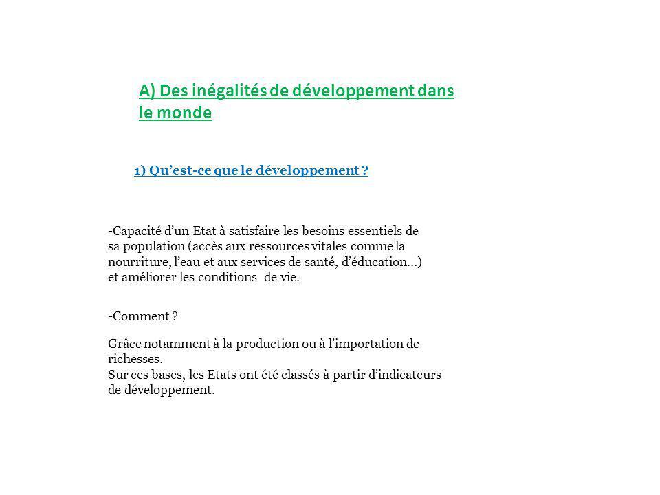 A) Des inégalités de développement dans le monde 1) Quest-ce que le développement ? -Capacité dun Etat à satisfaire les besoins essentiels de sa popul