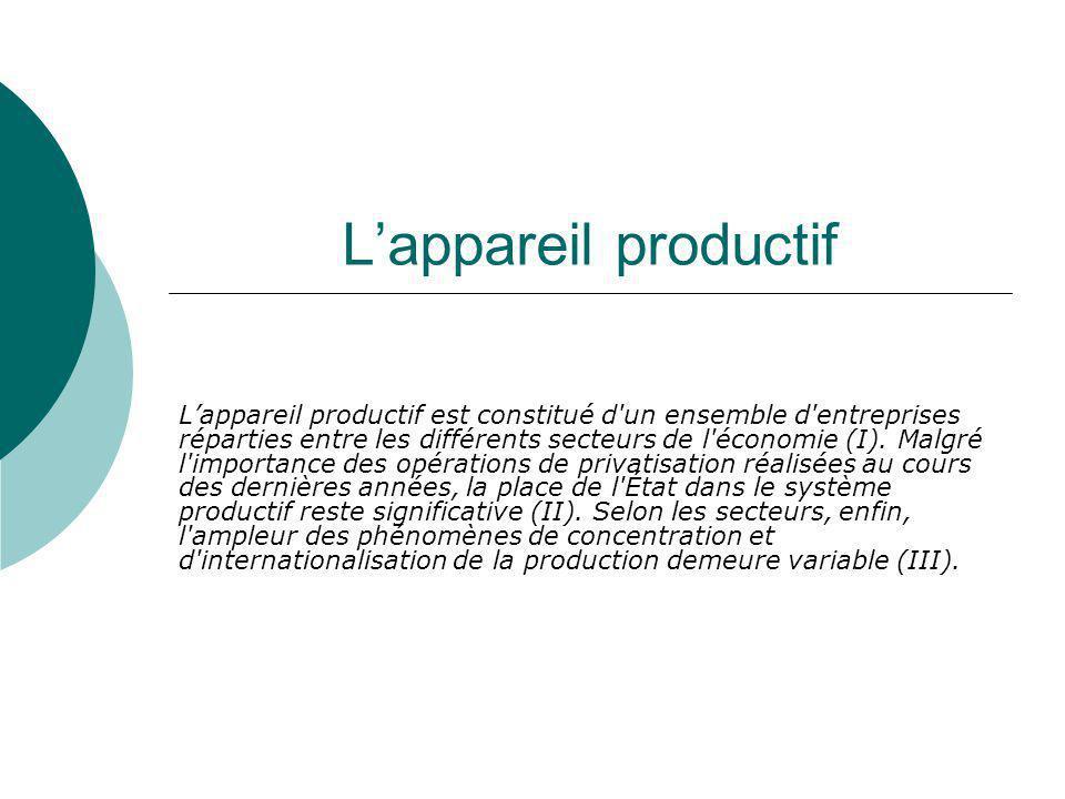 Lappareil productif Lappareil productif est constitué d'un ensemble d'entreprises réparties entre les différents secteurs de l'économie (I). Malgré l
