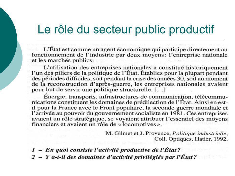 Le rôle du secteur public productif