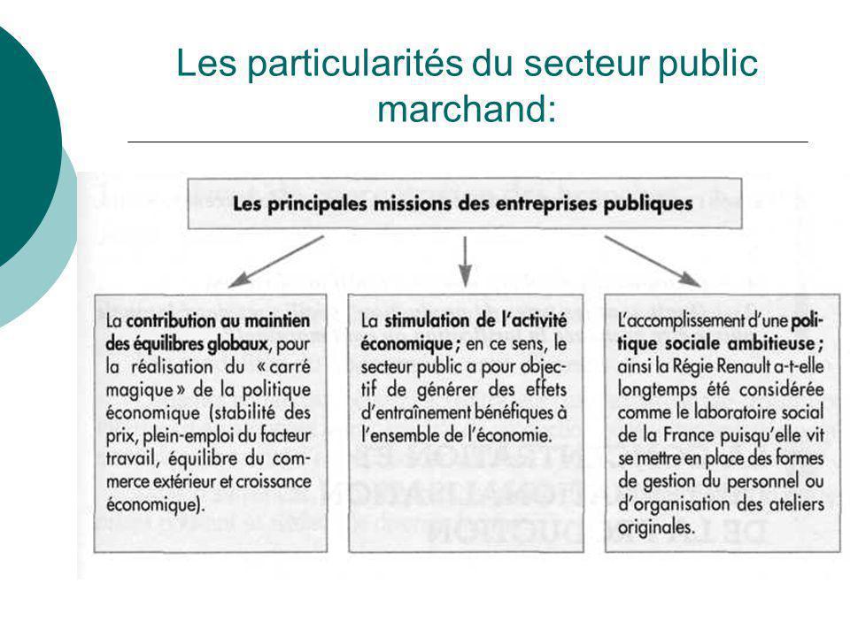 Les particularités du secteur public marchand: