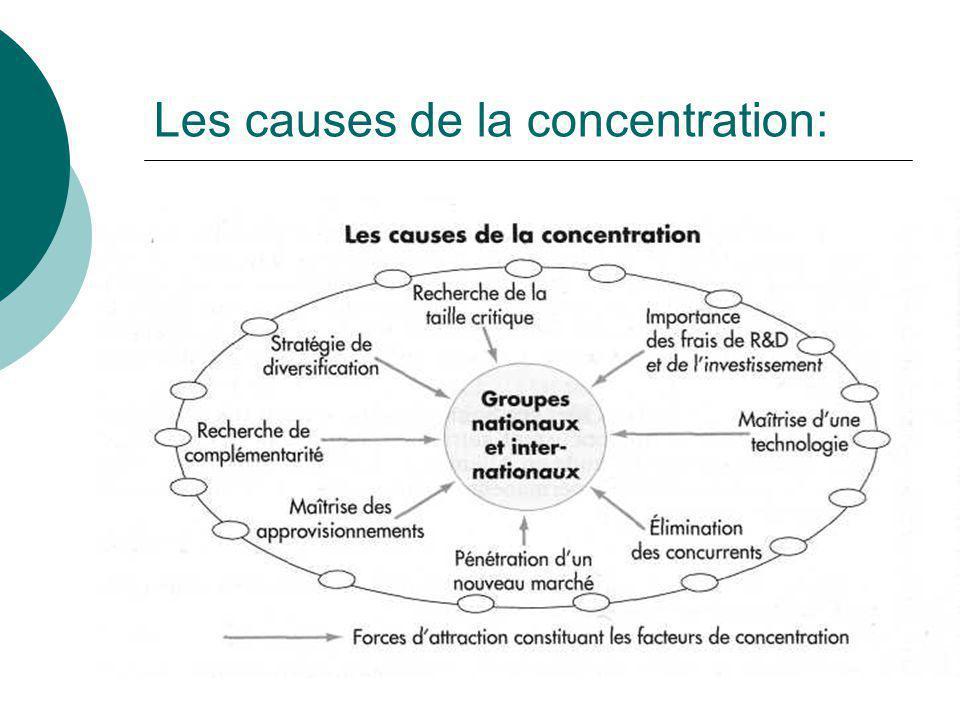Les causes de la concentration: