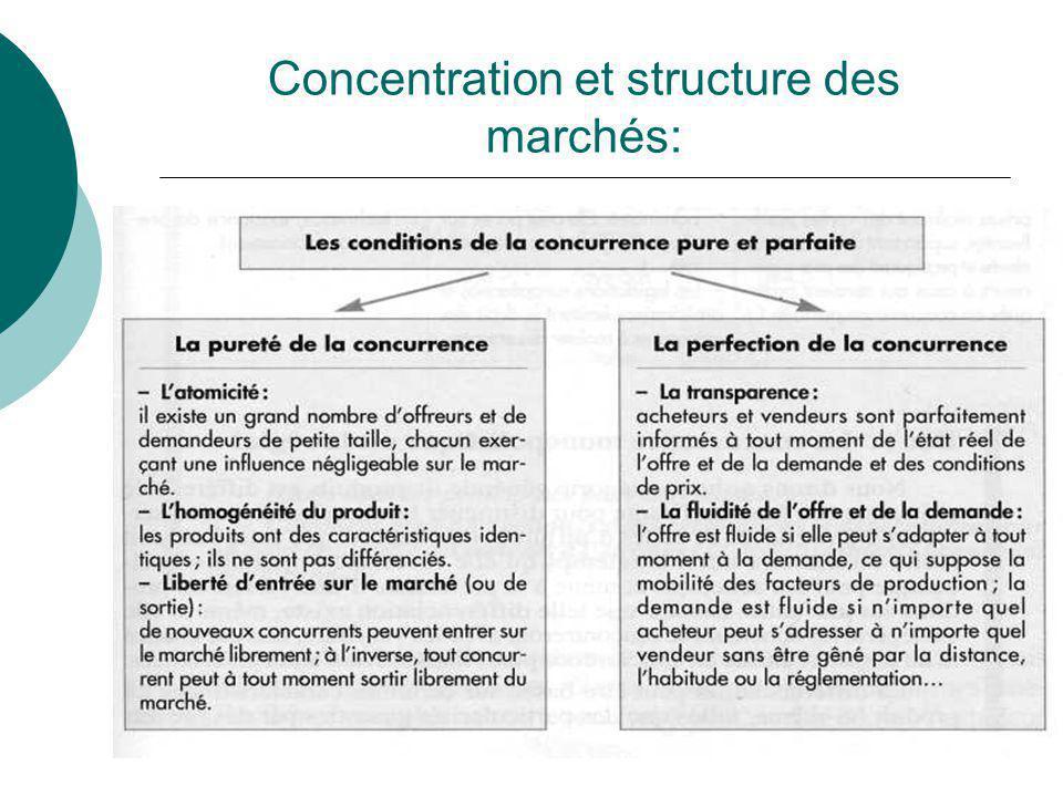 Concentration et structure des marchés: