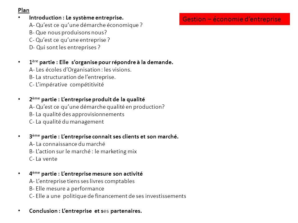 Plan Introduction : Le système entreprise.A- Quest ce quune démarche économique .