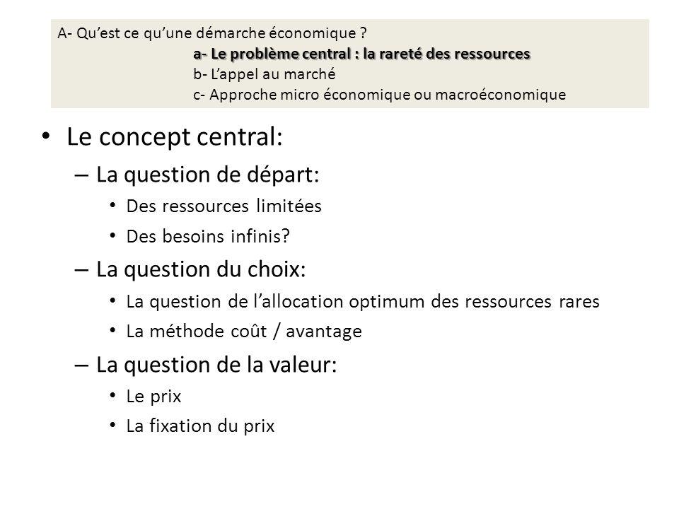 Le concept central: – La question de départ: Des ressources limitées Des besoins infinis.