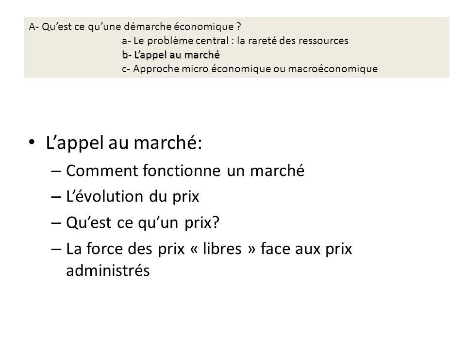 Lappel au marché: – Comment fonctionne un marché – Lévolution du prix – Quest ce quun prix.