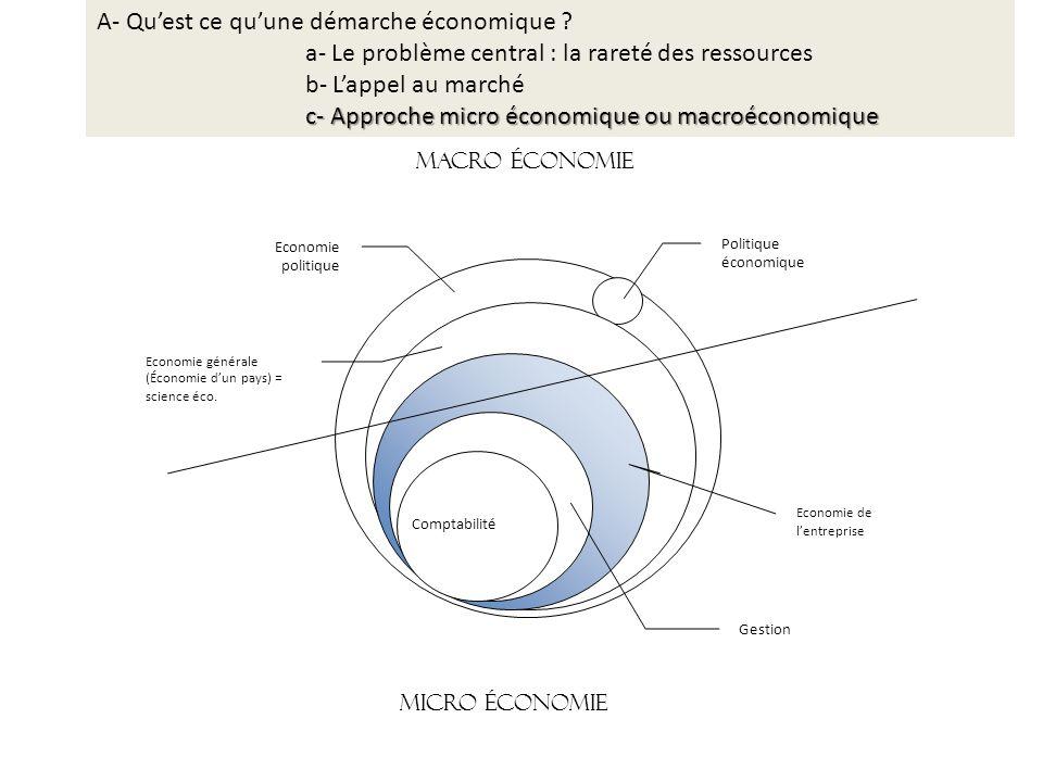 Politique économique Economie politique Economie générale (Économie dun pays) = science éco.