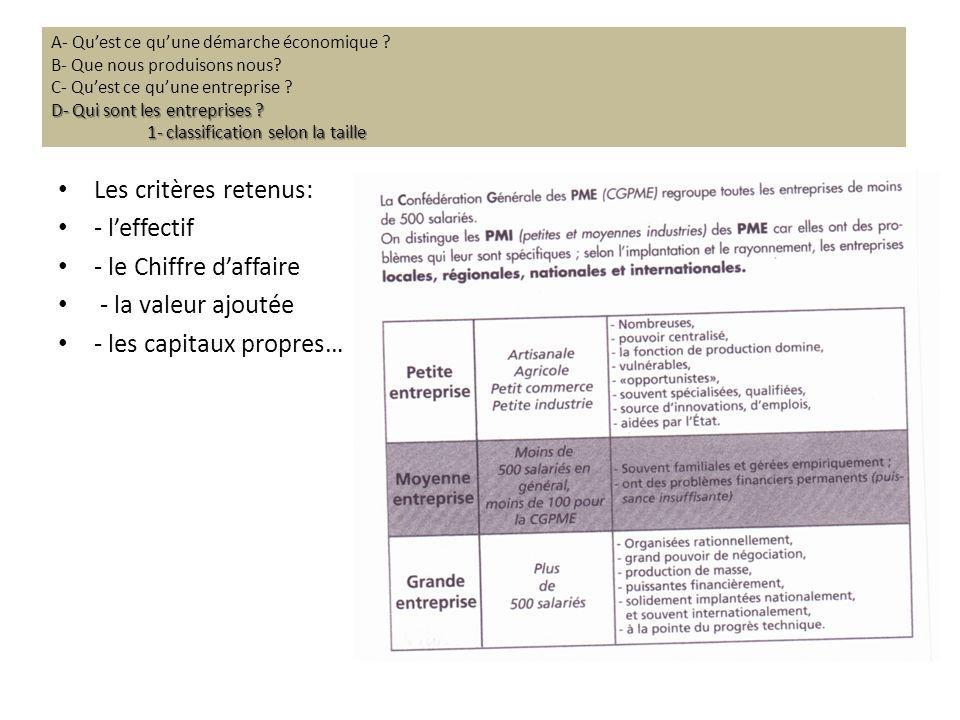 D- Qui sont les entreprises ? 1- classification selon la taille A- Quest ce quune démarche économique ? B- Que nous produisons nous? C- Quest ce quune