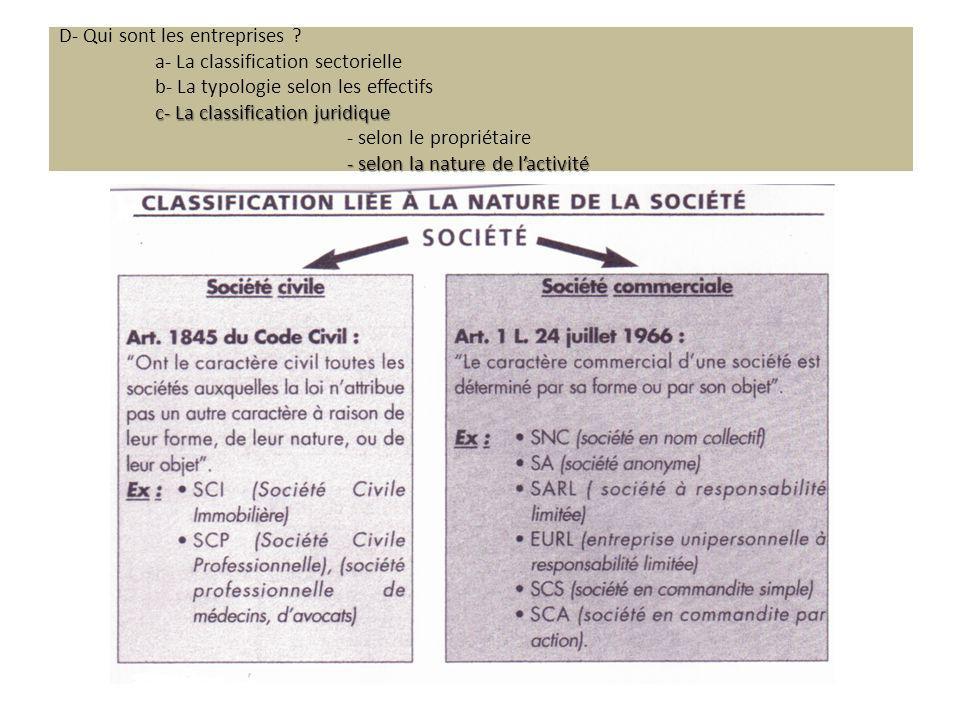c- La classification juridique - selon la nature de lactivité D- Qui sont les entreprises ? a- La classification sectorielle b- La typologie selon les