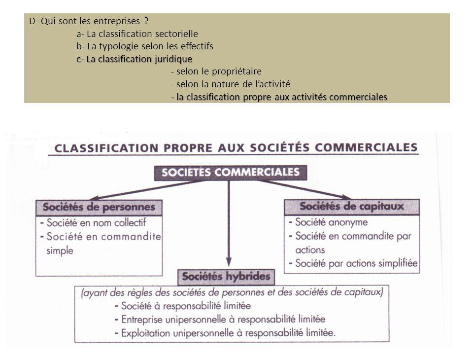 c- La classification juridique - la classification propre aux activités commerciales D- Qui sont les entreprises ? a- La classification sectorielle b-