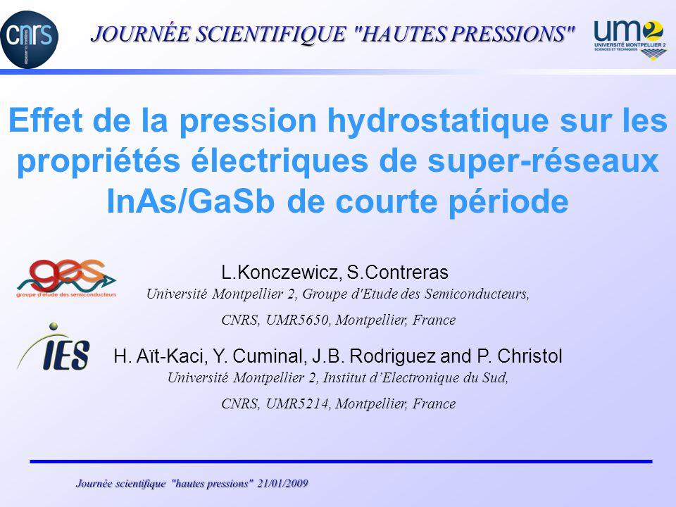 Effet de la pression hydrostatique sur les propriétés électriques de super-réseaux InAs/GaSb de courte période L.Konczewicz, S.Contreras Université Montpellier 2, Groupe d Etude des Semiconducteurs, CNRS, UMR5650, Montpellier, France H.