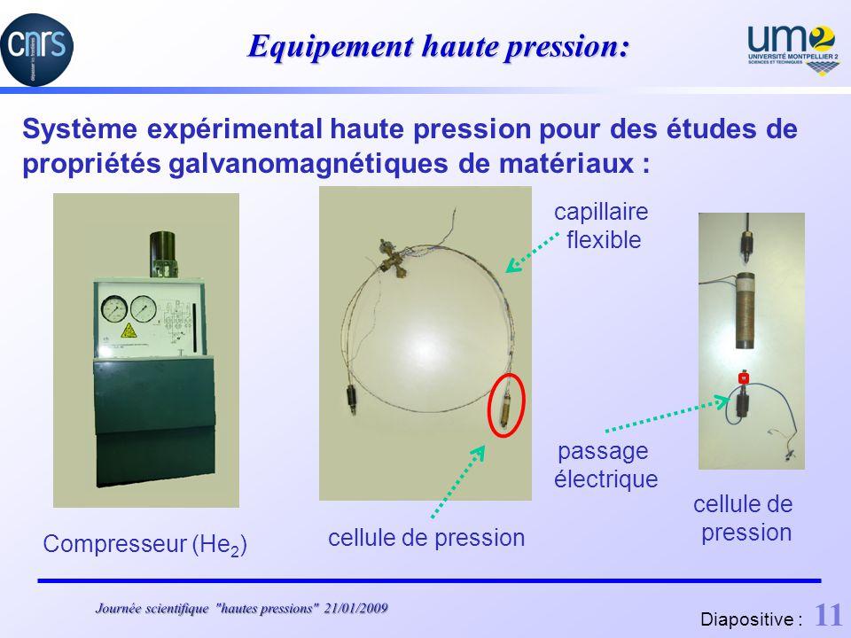Equipement haute pression: Système expérimental haute pression pour des études de propriétés galvanomagnétiques de matériaux : Compresseur (He 2 ) cellule de pression capillaire flexible Diapositive : 11 passage électrique cellule de pression