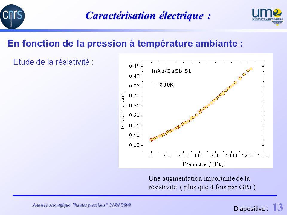 Caractérisation électrique : En fonction de la pression à température ambiante : Etude de la résistivité : Une augmentation importante de la résistivité ( plus que 4 fois par GPa ) Diapositive : 13