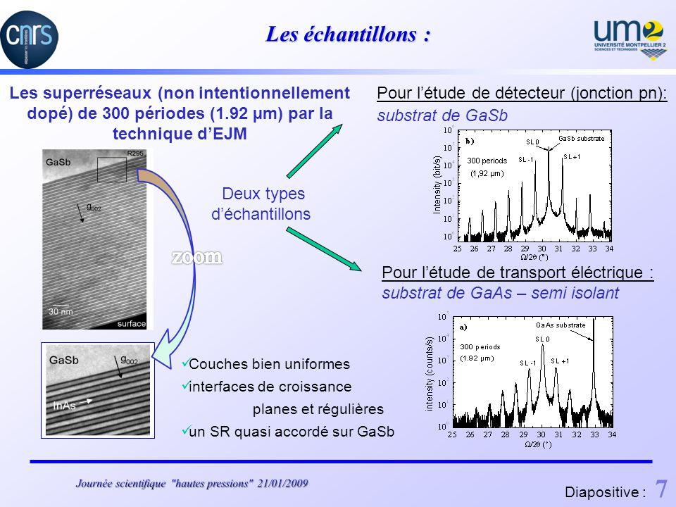 Les échantillons : Les superréseaux (non intentionnellement dopé) de 300 périodes (1.92 µm) par la technique dEJM Pour létude de détecteur (jonction pn): substrat de GaSb Pour létude de transport éléctrique : substrat de GaAs – semi isolant Deux types déchantillons Couches bien uniformes interfaces de croissance planes et régulières un SR quasi accordé sur GaSb Diapositive : 7
