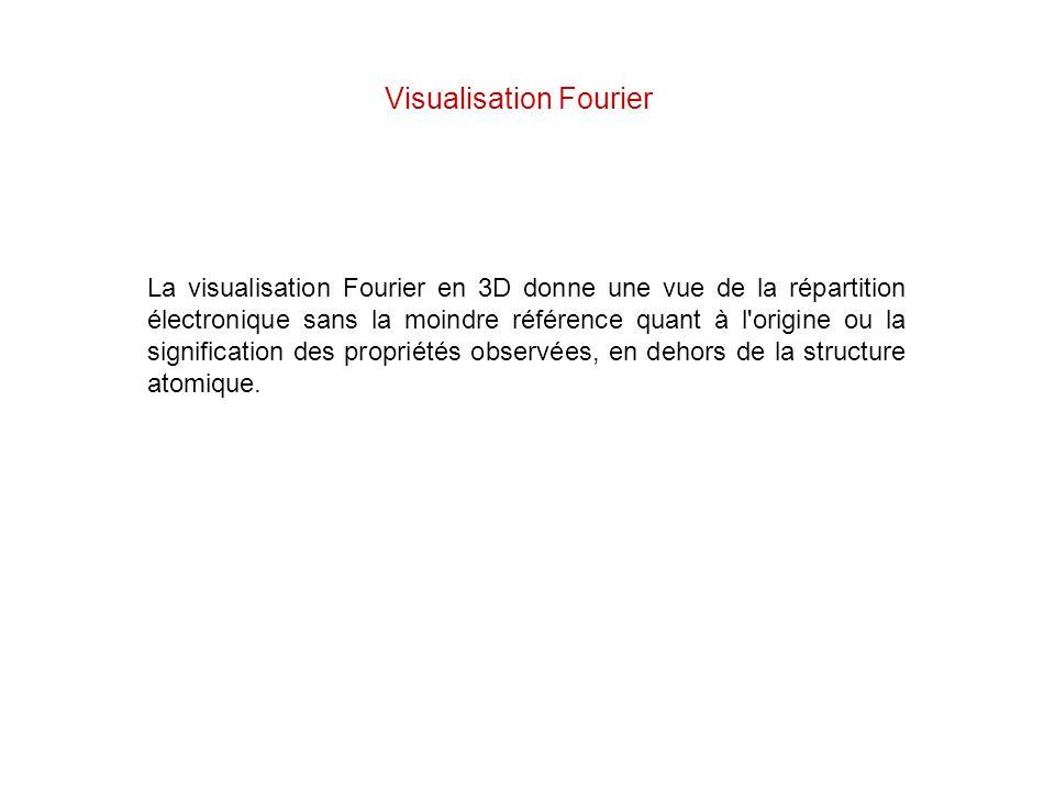Visualisation Fourier La visualisation Fourier en 3D donne une vue de la répartition électronique sans la moindre référence quant à l'origine ou la si