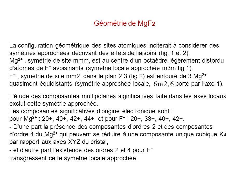 Géométrie de MgF 2 m2, La configuration géométrique des sites atomiques inciterait à considérer des symétries approchées décrivant des effets de liais