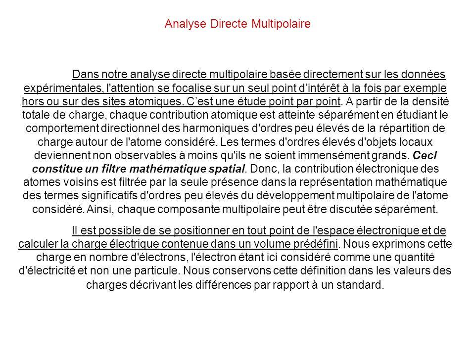 Analyse Directe Multipolaire Dans notre analyse directe multipolaire basée directement sur les données expérimentales, l'attention se focalise sur un