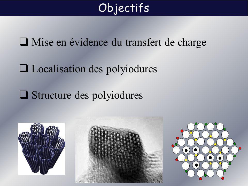 Objectifs Mise en évidence du transfert de charge Localisation des polyiodures Structure des polyiodures