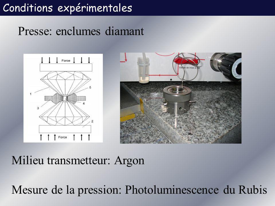 Conditions expérimentales Presse: enclumes diamant Milieu transmetteur: Argon Mesure de la pression: Photoluminescence du Rubis
