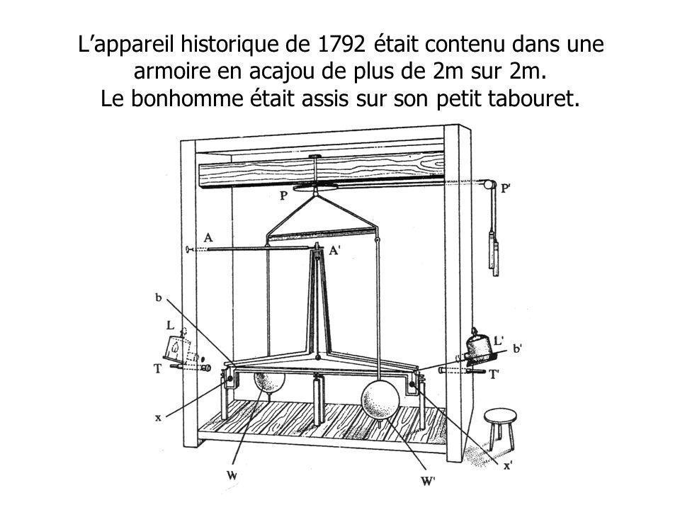 Lappareil historique de 1792 était contenu dans une armoire en acajou de plus de 2m sur 2m.