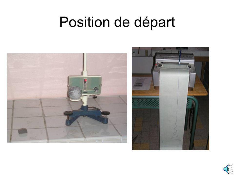 Position de départ