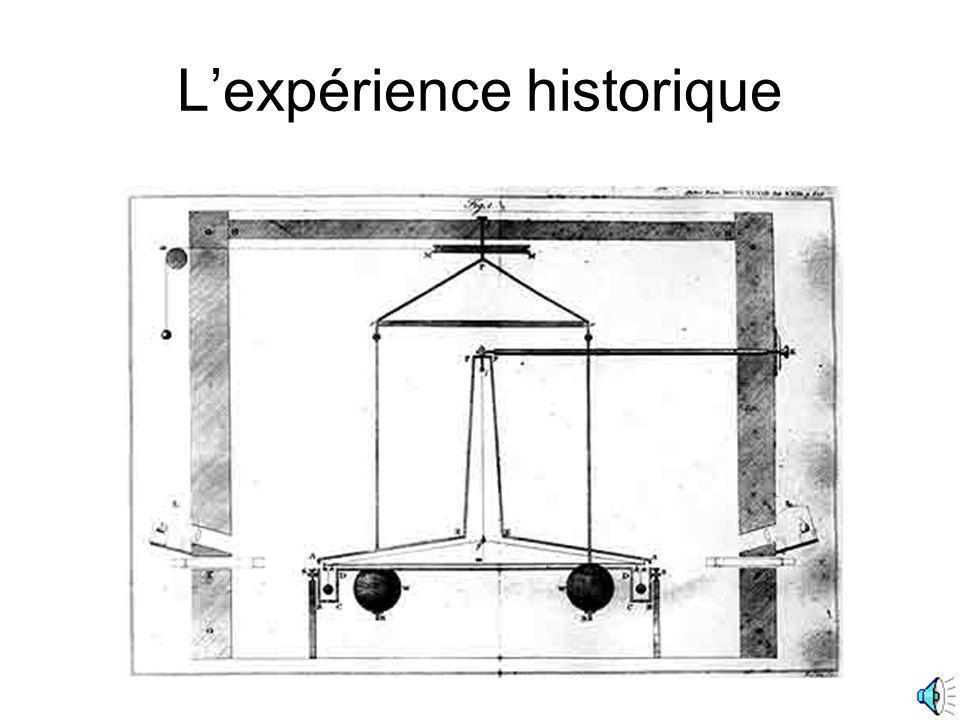 Lexpérience historique