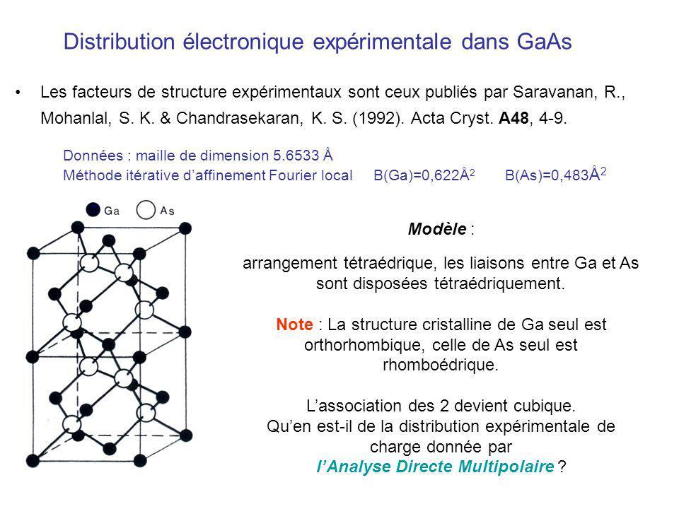 Les facteurs de structure expérimentaux sont ceux publiés par Saravanan, R., Mohanlal, S.