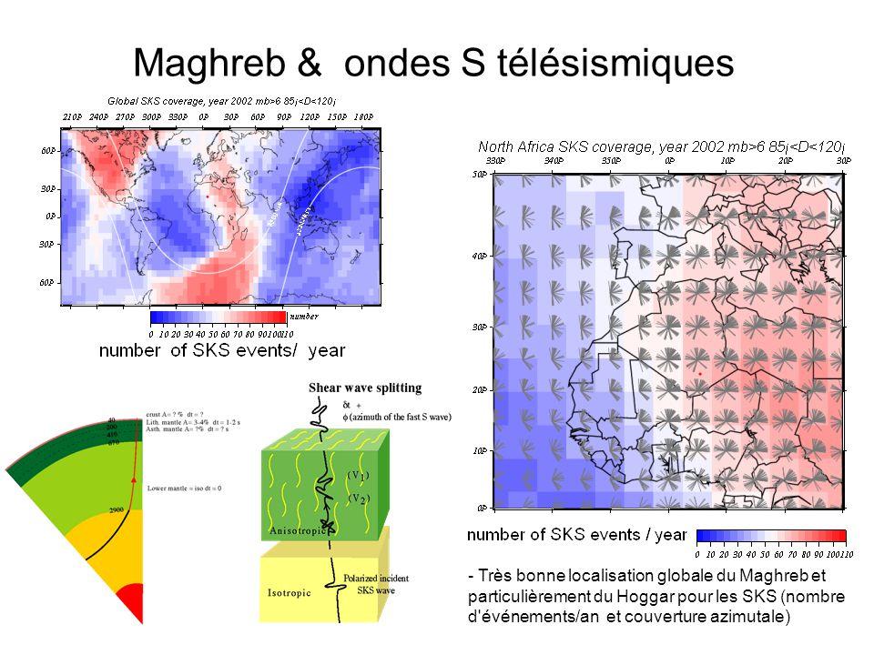 Maghreb & ondes S télésismiques - Très bonne localisation globale du Maghreb et particulièrement du Hoggar pour les SKS (nombre d'événements/an et cou