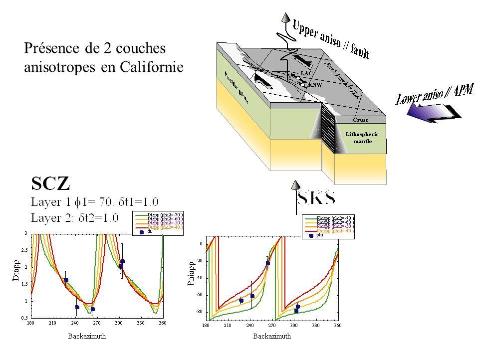 Présence de 2 couches anisotropes en Californie