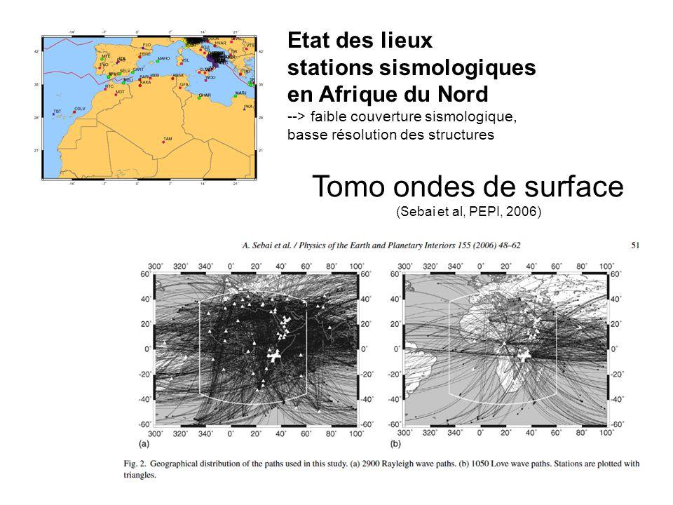 Etat des lieux stations sismologiques en Afrique du Nord --> faible couverture sismologique, basse résolution des structures Tomo ondes de surface (Se