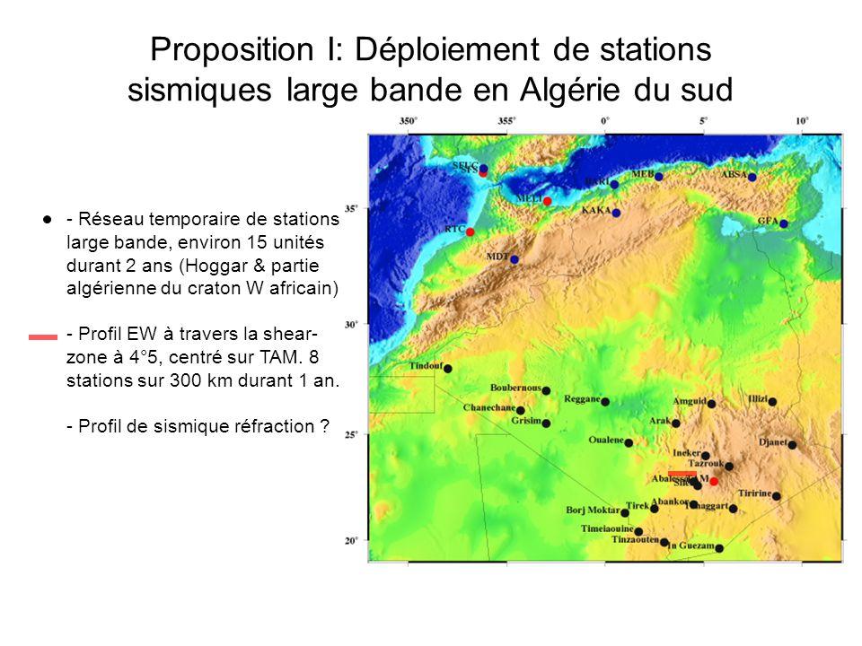 Proposition I: Déploiement de stations sismiques large bande en Algérie du sud - Réseau temporaire de stations large bande, environ 15 unités durant 2