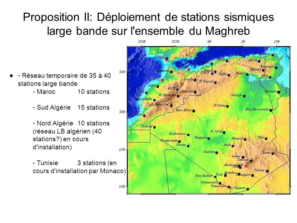 Proposition II: Déploiement de stations sismiques large bande sur l'ensemble du Maghreb - Réseau temporaire de 35 à 40 stations large bande - Maroc 10
