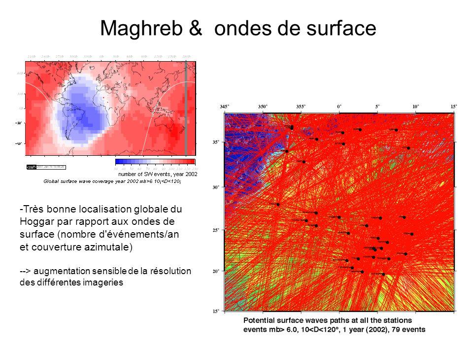 Maghreb & ondes de surface -Très bonne localisation globale du Hoggar par rapport aux ondes de surface (nombre d'événements/an et couverture azimutale