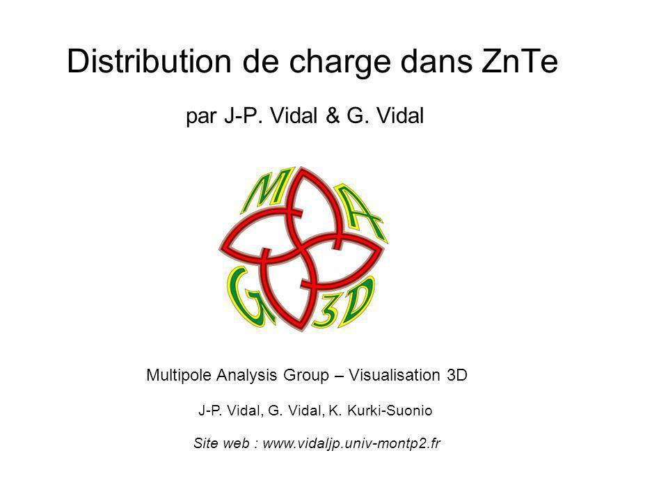 Distribution électronique expérimentale dans ZnTe Données : maille de dimension 6.0794 Å Méthode itérative daffinement Fourier local B(Zn)=0,885Å 2 B(Te)=0,327 Å 2 Le modèle géométrique indique un arrangement tétraédrique où les liaisons entre Zn et Te sont disposées tétraédriquement.
