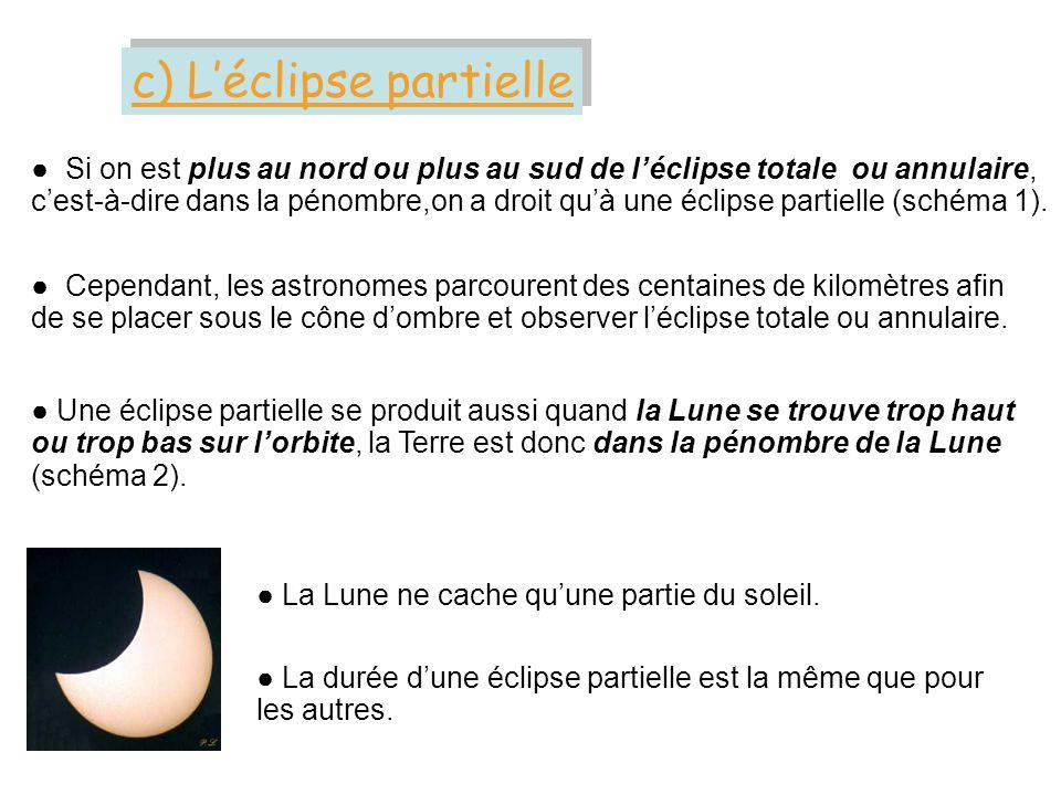 Si on est plus au nord ou plus au sud de léclipse totale ou annulaire, cest-à-dire dans la pénombre,on a droit quà une éclipse partielle (schéma 1). C