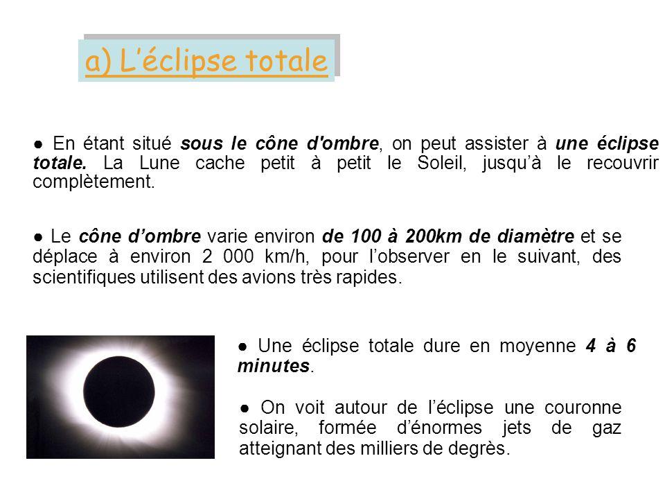 a) Léclipse totale Une éclipse totale dure en moyenne 4 à 6 minutes. Le cône dombre varie environ de 100 à 200km de diamètre et se déplace à environ 2