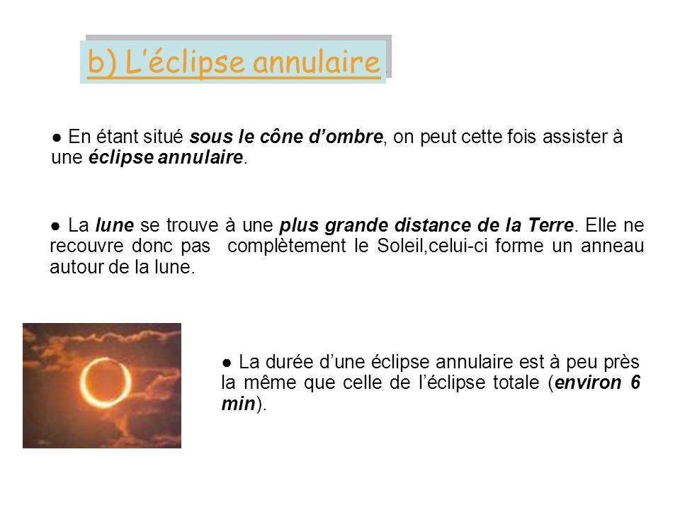 En étant situé sous le cône dombre, on peut cette fois assister à une éclipse annulaire. La lune se trouve à une plus grande distance de la Terre. Ell