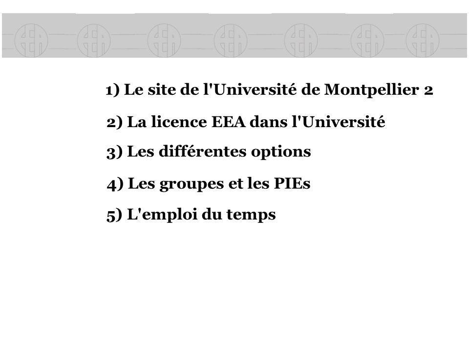 1) Le site de l Université de Montpellier2 T.P.