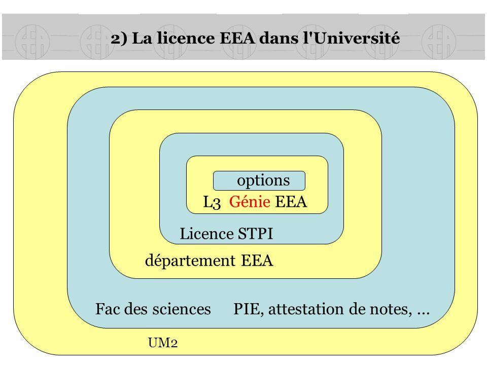 2) La licence EEA dans l'Université Fac des sciencesPIE, attestation de notes,... département EEA Licence STPI L3 Génie EEA options UM2