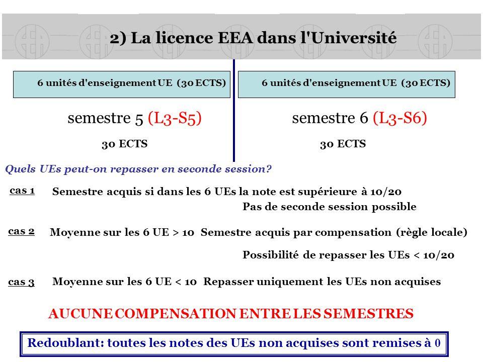 2) La licence EEA dans l'Université 6 unités d'enseignement UE (30 ECTS) semestre 5 (L3-S5) 6 unités d'enseignement UE (30 ECTS) semestre 6 (L3-S6) 30