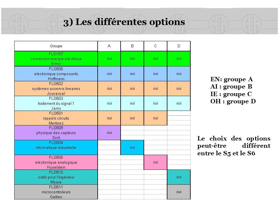 EN: groupe A AI : groupe B IE : groupe C OH : groupe D 3) Les différentes options Le choix des options peut-être différent entre le S5 et le S6