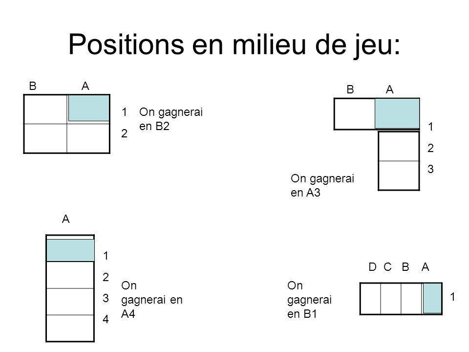 Positions en milieu de jeu: B A 1212 A 12341234 123123 D C B A 1 On gagnerai en B2 On gagnerai en A4 On gagnerai en A3 On gagnerai en B1