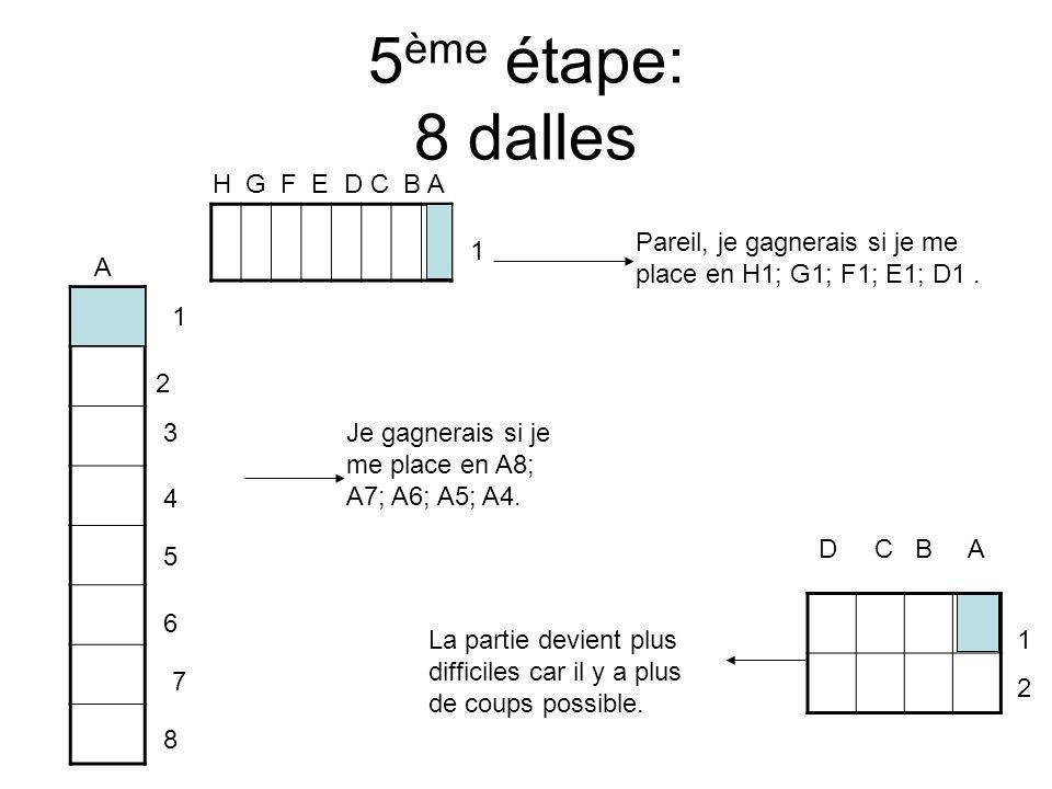 5 ème étape: 8 dalles Pareil, je gagnerais si je me place en H1; G1; F1; E1; D1.