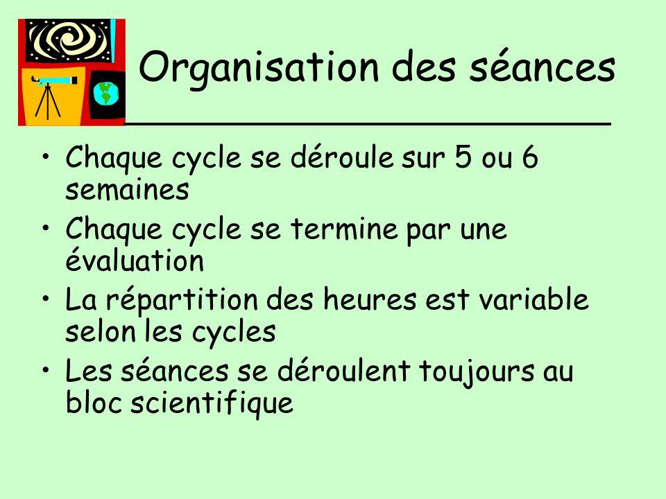 Chaque cycle se déroule sur 5 ou 6 semaines Chaque cycle se termine par une évaluation La répartition des heures est variable selon les cycles Les séances se déroulent toujours au bloc scientifique Organisation des séances