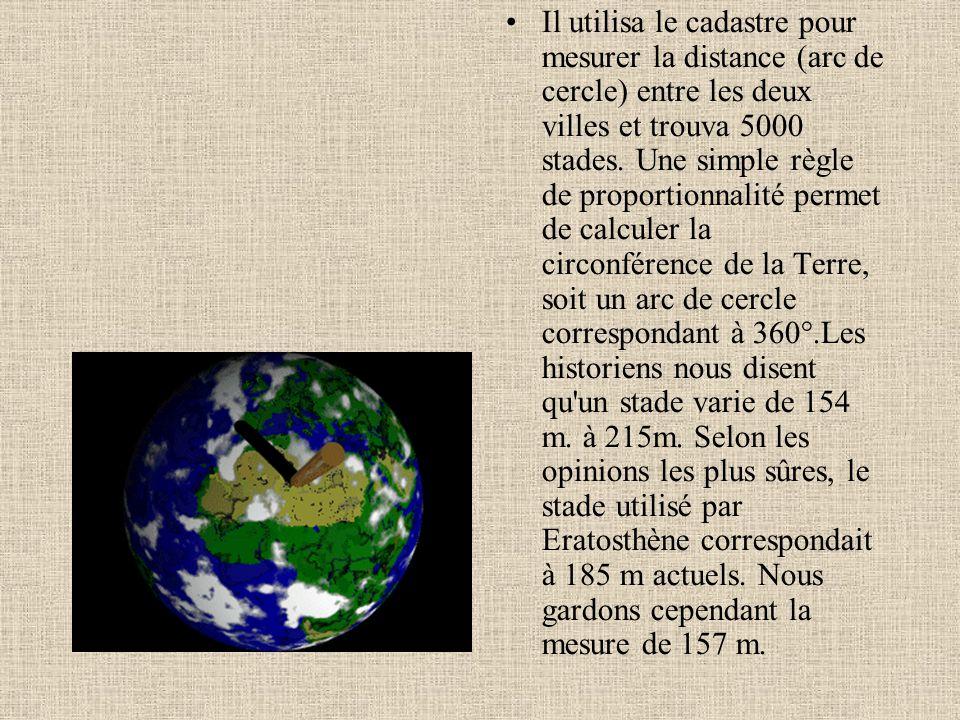 Il utilisa le cadastre pour mesurer la distance (arc de cercle) entre les deux villes et trouva 5000 stades.