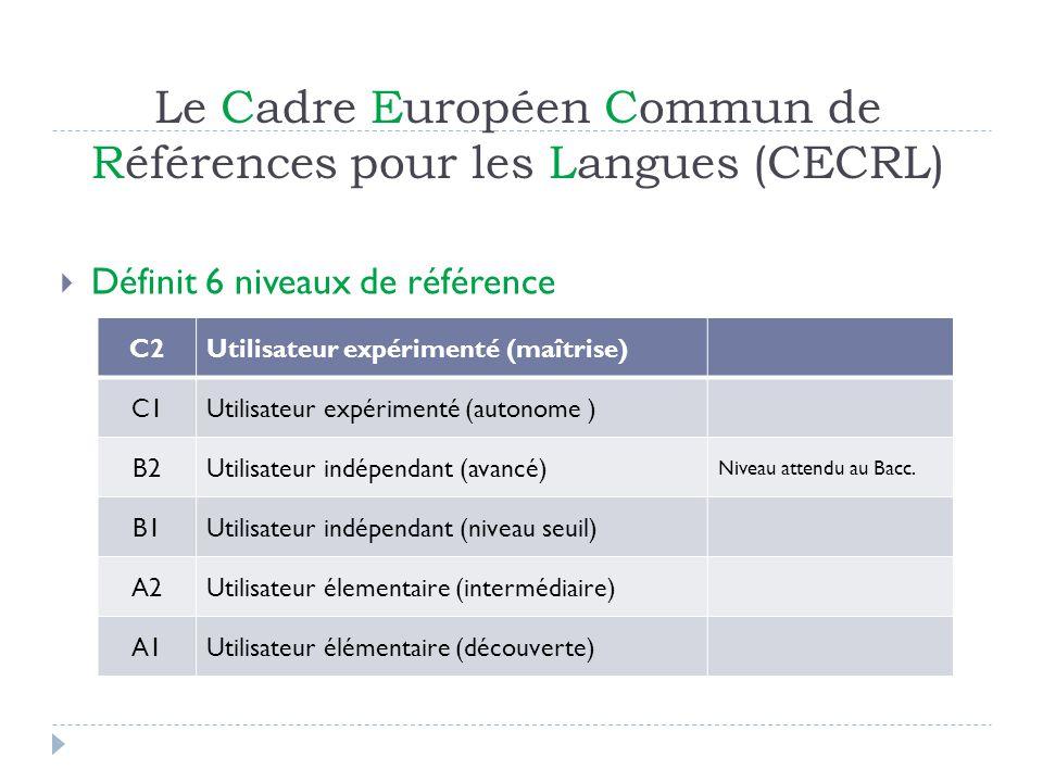Le Cadre Européen Commun de Références pour les Langues (CECRL) Définit 6 niveaux de référence C2Utilisateur expérimenté (maîtrise) C1Utilisateur expé