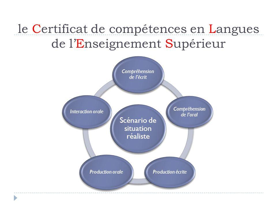 le Certificat de compétences en Langues de lEnseignement Supérieur Scénario de situation réaliste Compréhension de lécrit Compréhension de loral Produ