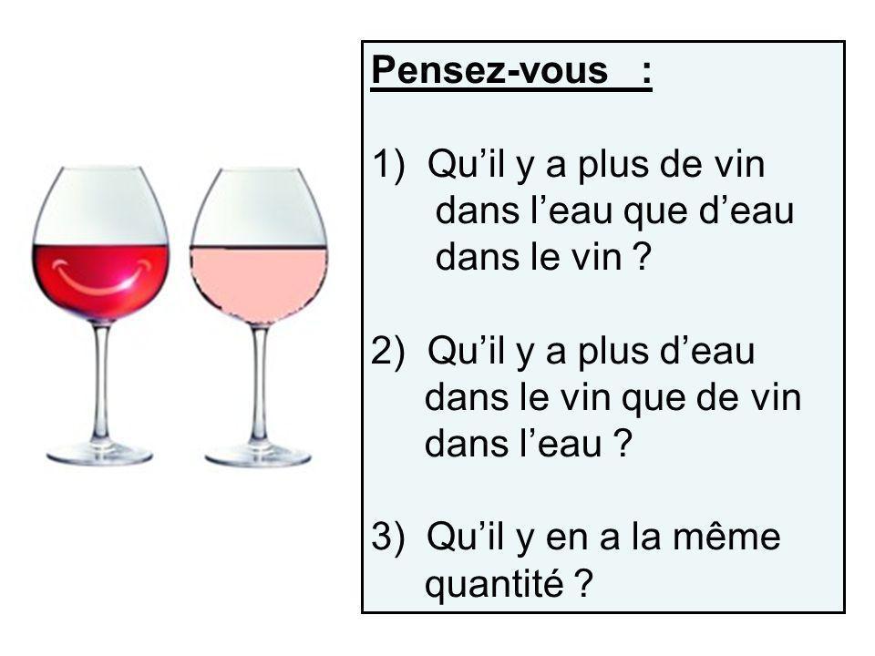 Pensez-vous : 1) Quil y a plus de vin dans leau que deau dans le vin ? 2) Quil y a plus deau dans le vin que de vin dans leau ? 3) Quil y en a la même