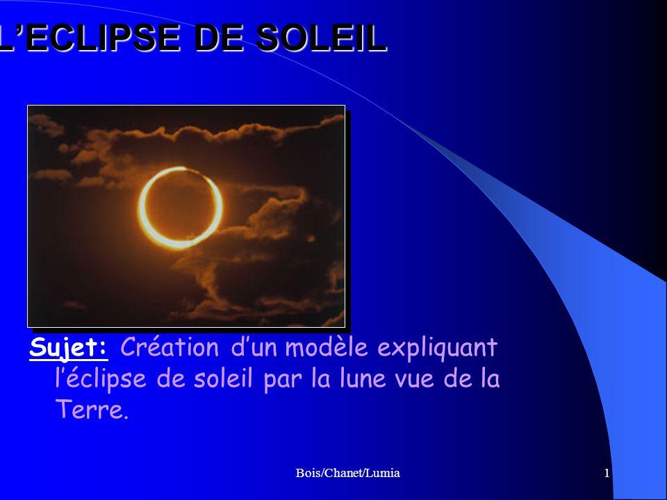 Bois/Chanet/Lumia1 LECLIPSE DE SOLEIL Sujet: Création dun modèle expliquant léclipse de soleil par la lune vue de la Terre.