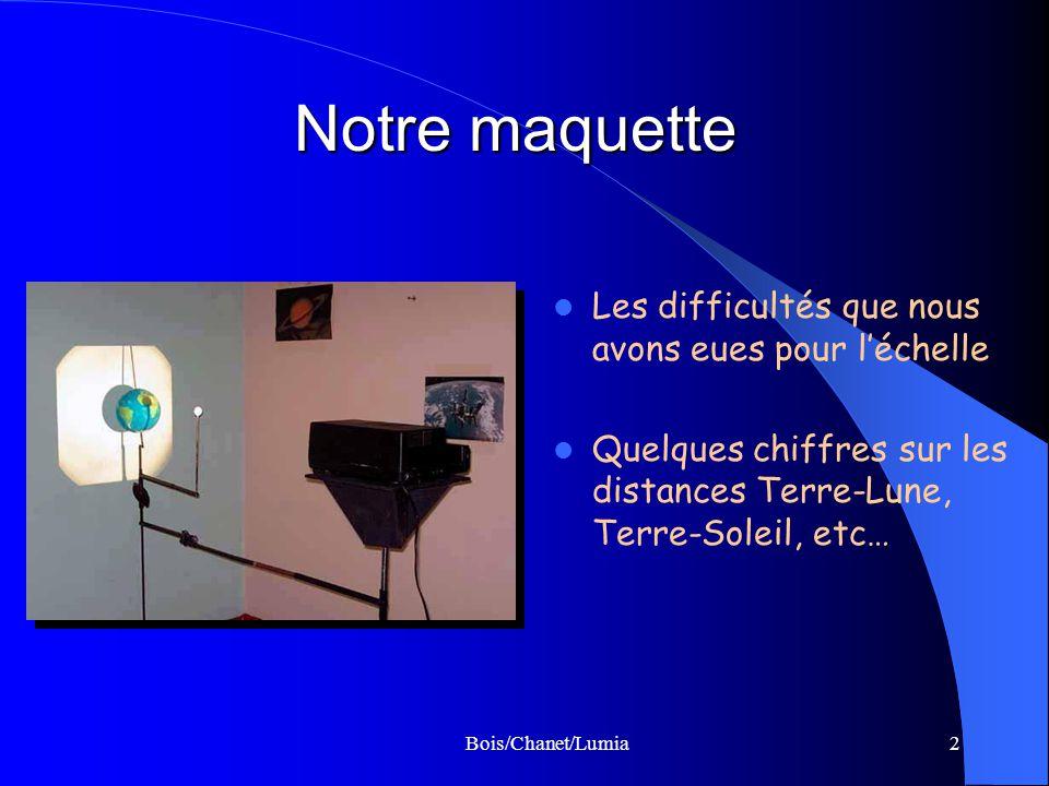 Bois/Chanet/Lumia2 Notre maquette Les difficultés que nous avons eues pour léchelle Quelques chiffres sur les distances Terre-Lune, Terre-Soleil, etc…